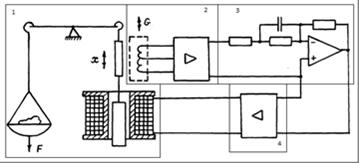 Структурная схема принципиальная схема 164