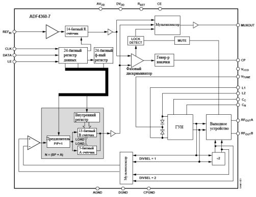 Рисунок 5.1 Схема